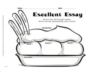 Sample Iep Goals For Writing A Five Paragraph Essay: Latex